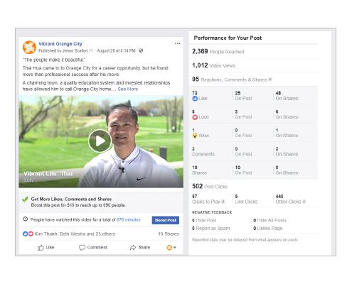 Vibrant Story - Thai Hua - 4,300 impressions